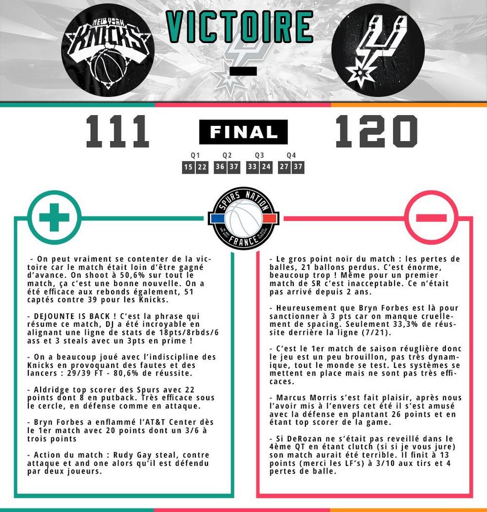 Knicks - Spurs - 24-10-19